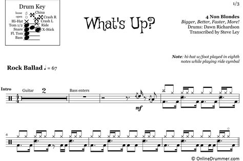 What's Up? - 4 Non Blondes - Drum Sheet Music