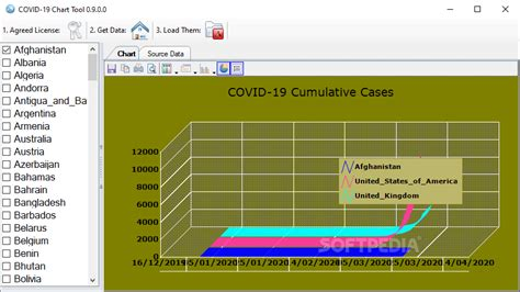Download COVID-19 Chart Tool 0