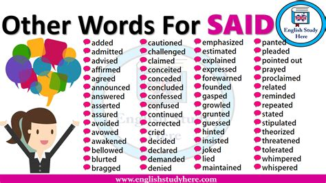 Other Words For SAID - English Study Here