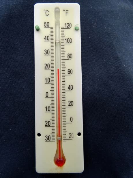 Thermometer At Room Temperature Free Stock Photo - Public