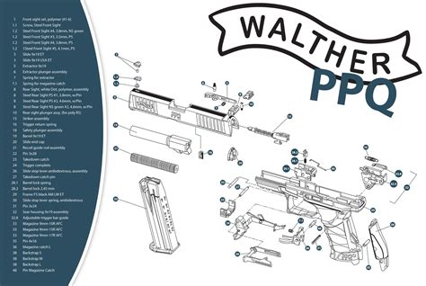 Walther ppq parts diagram (exploded) homemade (1600×1074